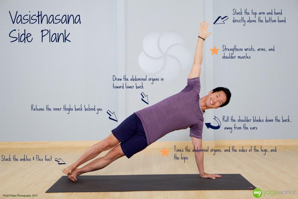 Breaking Down The Pose Vasisthasana